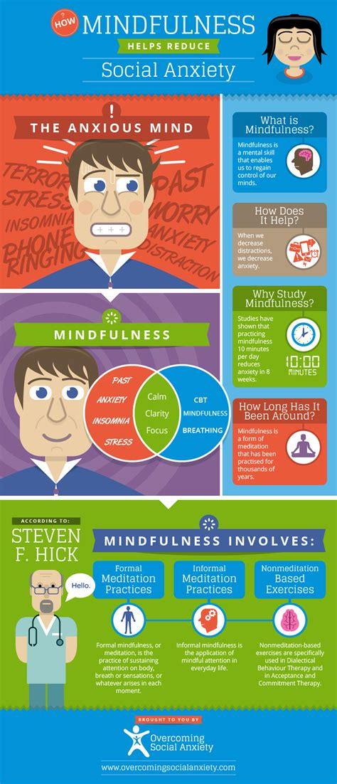 mindfulness for worry and easy strategies to let go of anxiety worry and stress the instant help solutions series books how mindfulness helps reduce social anxiety infographic