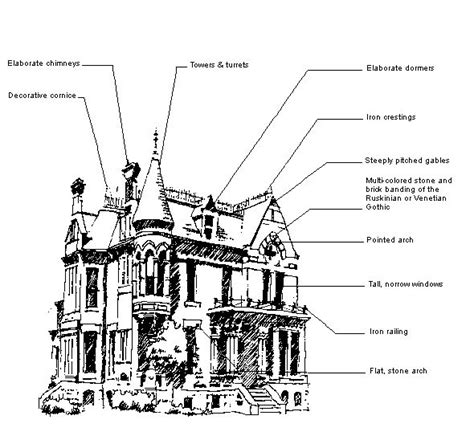 gothic revival characteristics 17 best images about architecture on pinterest shaker