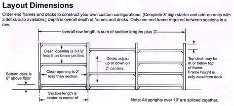 usefulness of the warehouse layout design standards heavy duty racks bulk storage racks record storage racks