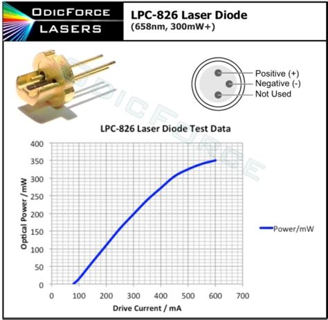 lpc 826 laser diode 300mw lpc 826 250mw 658nm laser diode to18 5 6mm odicforce