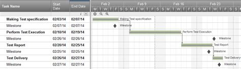 test automation estimation template how to create a test plan