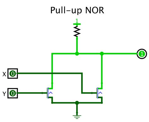 transistor nor gate csci 255 building logic gates from transistors