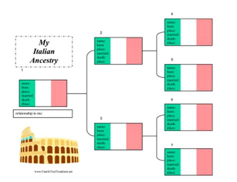 the family tree italian genealogy guide how to trace your family tree in italy books italian ancestry chart template
