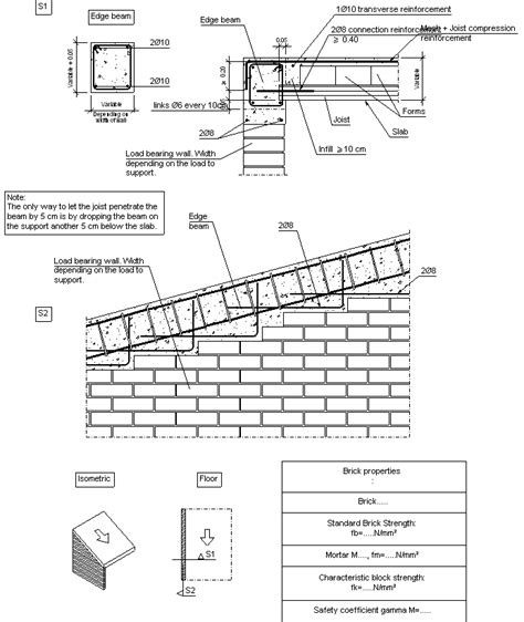 Load Bearing Wall Parallel To Floor Joists by Construction Details Cype Fiu220 Support At Span End By