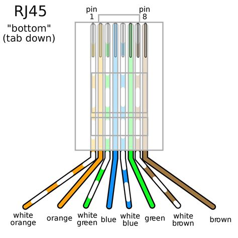 rj45 wire diagram rj45 wire wiring diagrams wiring diagram schemes