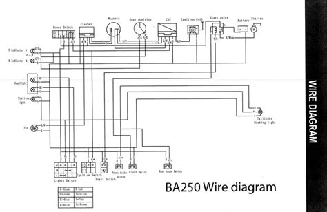 250cc atv wiring diagram wiring diagram schemes