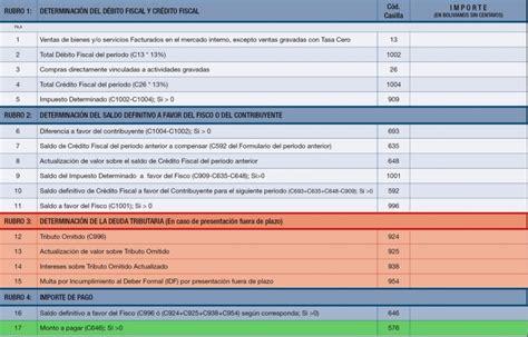 Formulario 200 Version Resumida Para Descargar | version resumida formularios 200 y 400 bolivia impuestos