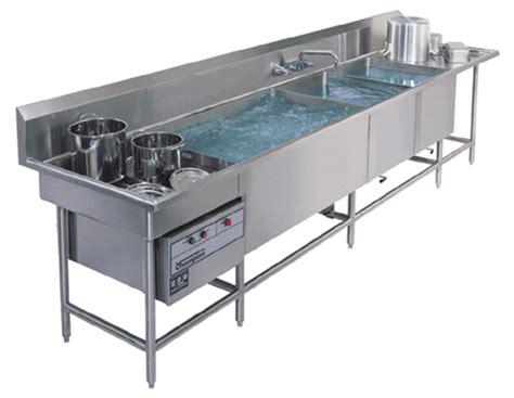Commercial Dishwashers And Warewashing Kitchen Equipment