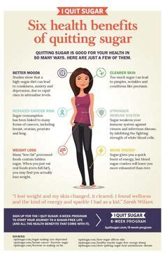 Effects Of Sugar Detox by 1000 Images About Health Wellness Plant Based Detox Anti