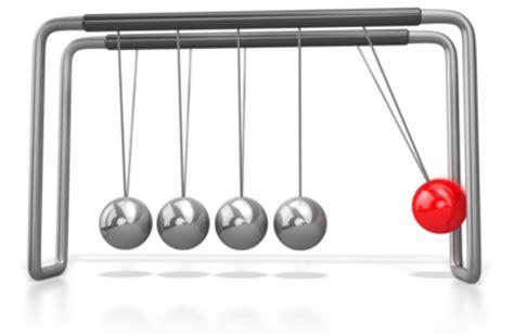 swinging pendulums the law of swinging pendulums chasingalion com