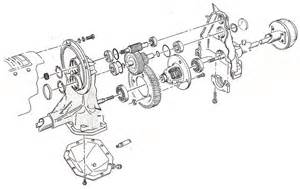 diagram of rear differential chevy rear differential diagram car interior design