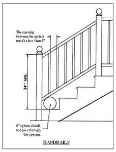 Osha Standard Handrail Height Stair Handrail Height Code Quotes