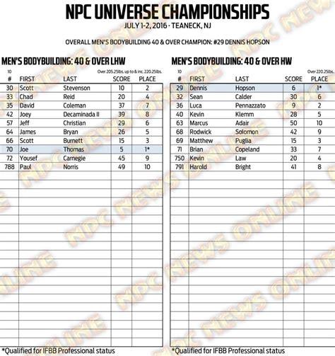 new npc card template 4 xlsx 2016 npc universe official score cards npc news