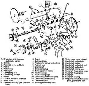 repair guides engine mechanical description autozone