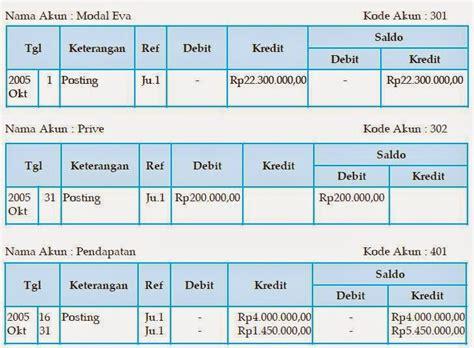 contoh rekening buku besar contoh oliv posting jurnal ke buku besar akuntansi