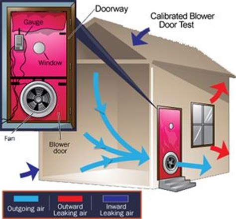 blower door test procedure duke energy blower door testing air zone air