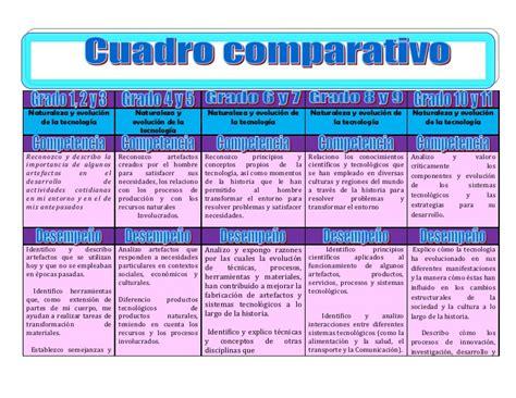 preguntas cultura general venezuela algunas preguntas sobre educaci 243 n