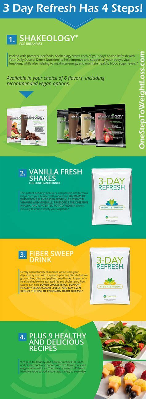 Shakeology Detox Review by 10 Best Bb 3 Day Refresh Recipes Images On