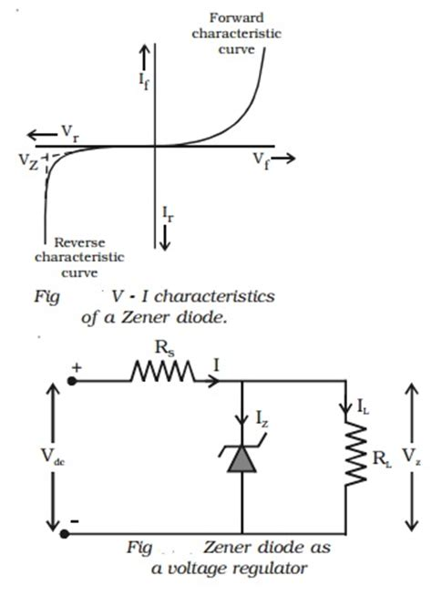 diode circuits explanation zener diode and zener diode as voltage regulator study material lecturing notes assignment