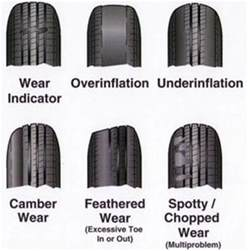 Car Tires Different Types My Tires Are Worn