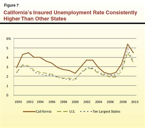 reference books of unemployment california unemployment insurance code 2011 pdf book