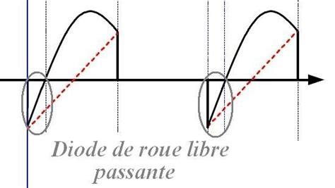 diode de roue libre 1n4007 diode de roue libre definition 28 images hacheur s 233 rie sch 233 ma astuces pratiques