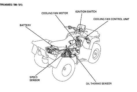honda foreman 450 wiring diagram honda rubicon parts