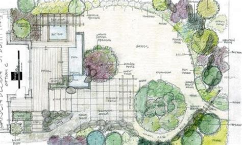 Botanical Garden Design Certificate In Garden Design Toronto Botanical Gardentoronto Botanical Garden