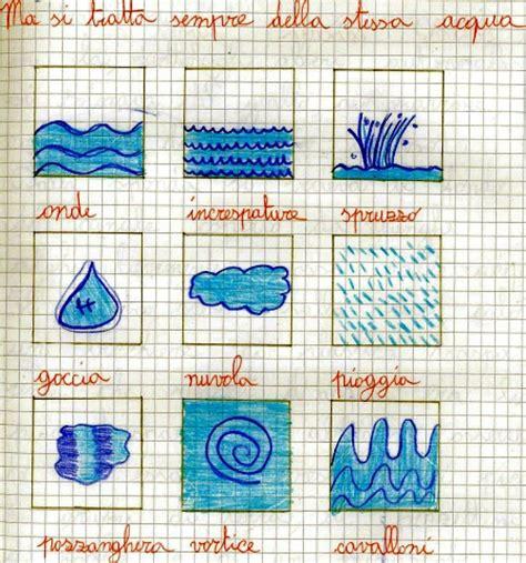 scienz scuola incontrare l acqua alla scuola primaria 1