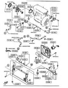 1994 coolant overflow tank clog 1993 2002 2l i4 mazda626 net forums