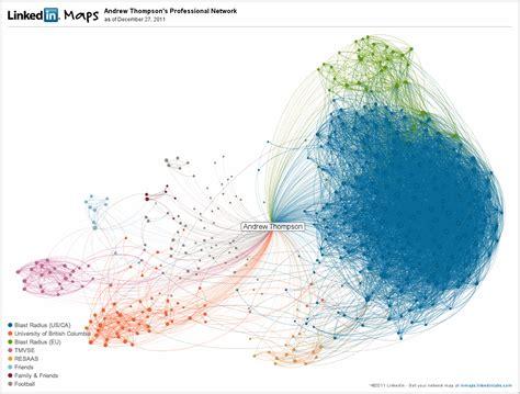 my social graph linkedin professional network andrew thompson