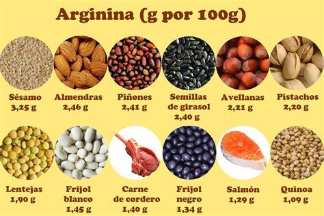 alimento rico en vitamina c resultado de imagen de alimento mas rico en vitamina e