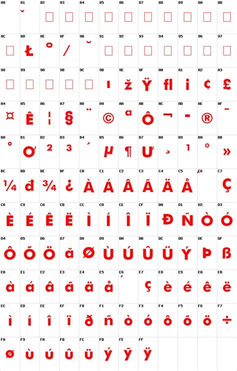 futura free free futura bold font dafontfree net
