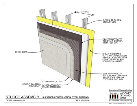 Sip Panels House by 09 080 0101 Stucco Assembly Sheathed Construction