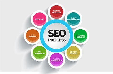 seo strategies for new website 2015 best seo service top tips to reinforce your seo strategy for 2015
