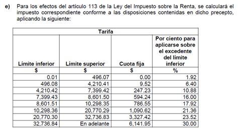tablas y tarifas 2015 art 113 tablas de retenciones mensuales pagos provisionales