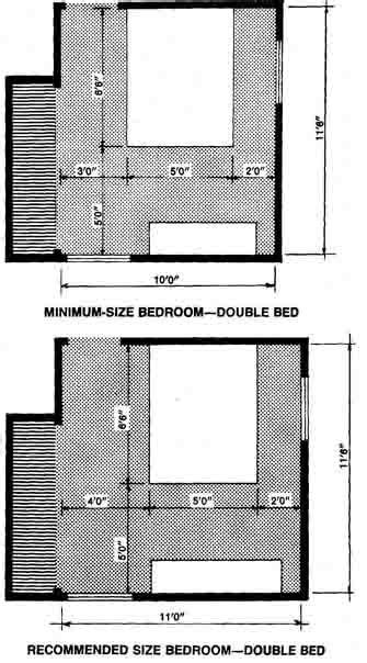 minimum size for single bedroom interior design