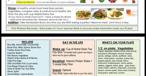 Arbonne Detox Meal Plan by Detox With Arbonne Arbonne Shops Detox