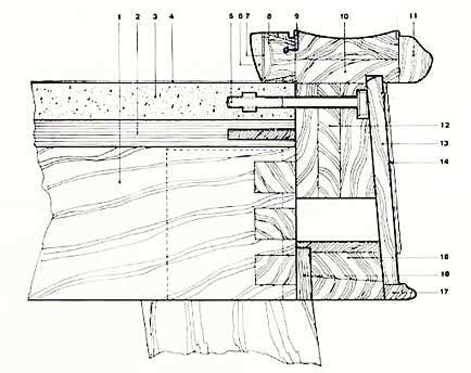 costruire tavolo biliardo schema costruzione biliardo fare di una mosca