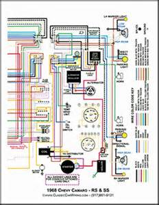 camaro parts 14262 1968 rs ss camaro colored wiring diagram 8 1 2 x 11 classic industries