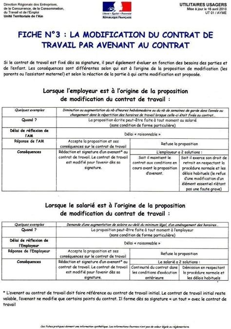 Modification Du Contrat De Travail Au by Modification Du Contrat De Travail Assistante Maternelle