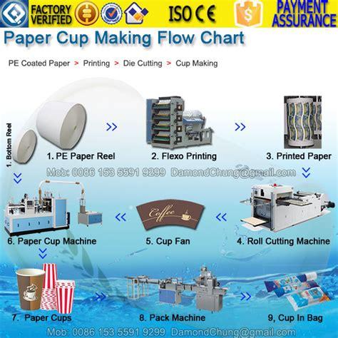 Paper Flow Chart - 0 paper cup flow chart feenot