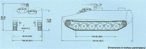 Modern Lighting hybrid electric drive for light tanks successful on