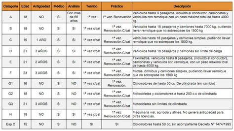 preguntas de examen de conducir en uruguay el maquinista uruguayo informaci 243 n general libreta de