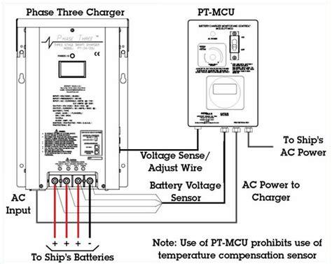 newmar boat wiring diagram wiring diagram manual