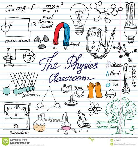 Design Experiment Physics | experimental physics clipart clipground