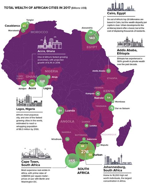 the richest country in africa 2018 not south africa nigeria or find out nairobi ranked 6th wealthiest city in africa samrack media