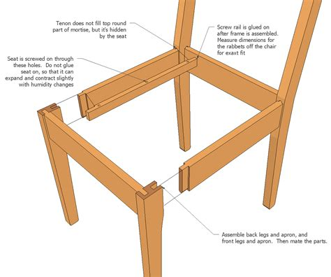 Dining Room Table Parts by Kitchen Chair Plans