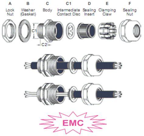 Emc Mba латунные кабельные вводы с emi эффектом металлические