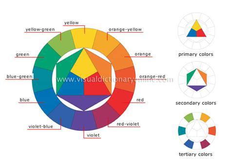 Harga Primer Make Warna Ungu furniture arsitek surabaya adi arsitek